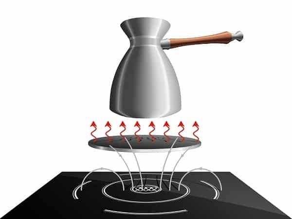 как выбрать турку для индукционной плиты фото