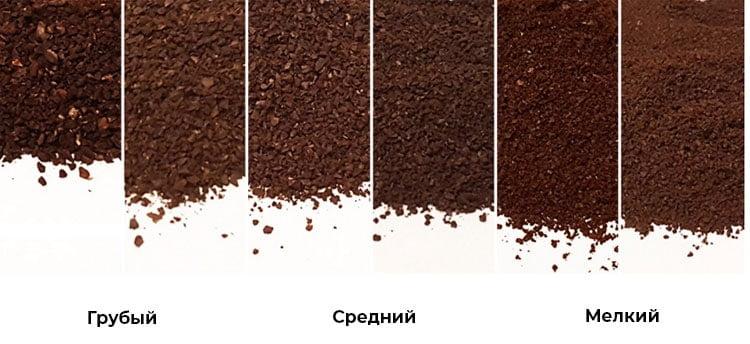 степень помола кофе фото